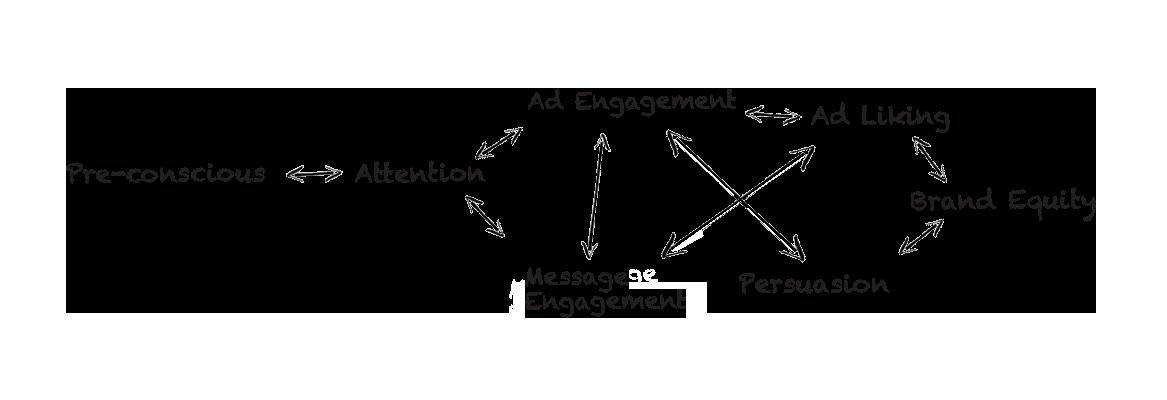 ad-lab-ad-engagement-003