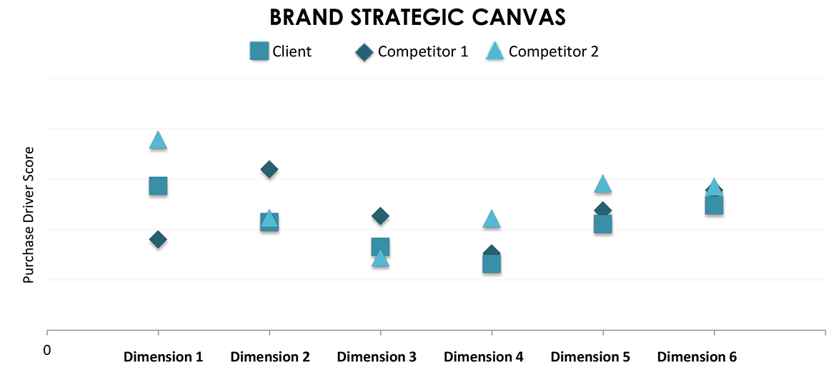 brand-strategic-canvas